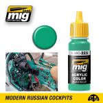 A.MIG-223 - Interior Turquoise Green (17ml)